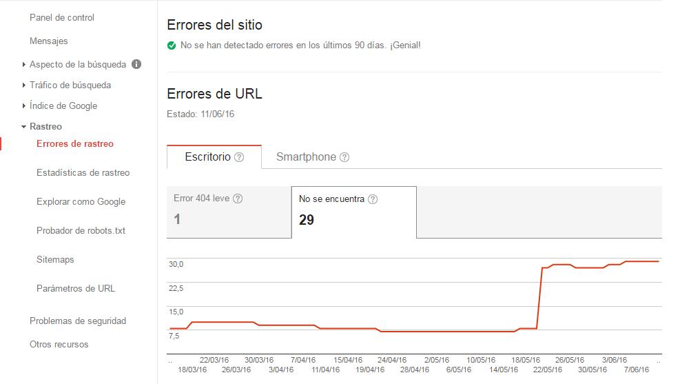 Errores 404 en Google, cómo solucionarlos